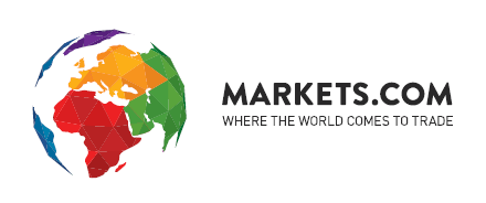 markets.com