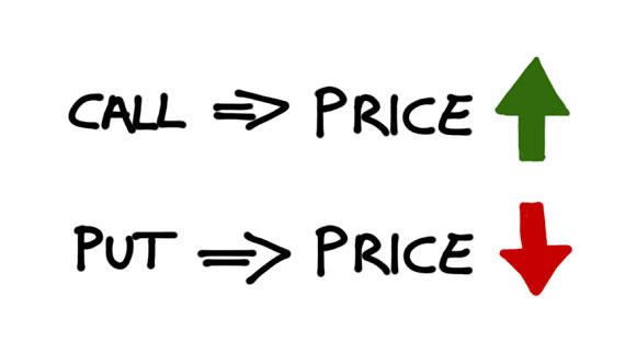 Le Principali Opzioni Binarie